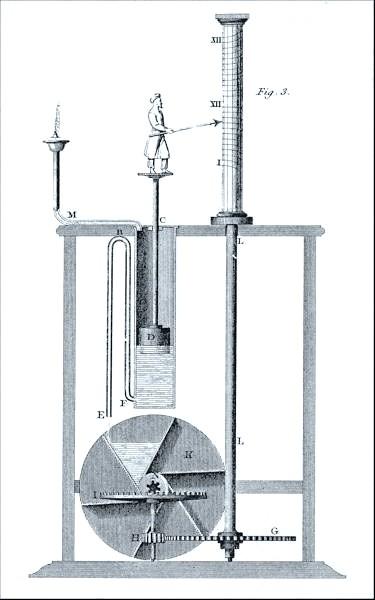 Клепсидра водяные часы